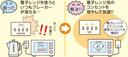【電子レンジ等専用コンセント新設】