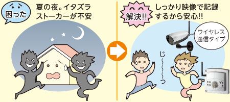 【防犯カメラ】コロナ電業「見守り隊」