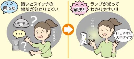 ワイドスイッチ(1コ用)